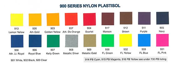 Cyan Process Nylon 914 International Coatings